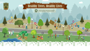 Healthy Trees Healthy Lives